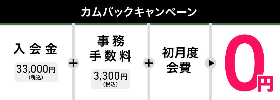 カムバックキャンペーン 入会金33,000円(税込)+事務手数料3,300円(税込)+初月度会費が0円。